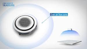 Airco 360 - climatisation - France - site officiel - composition